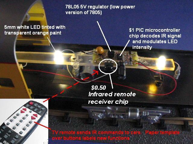 O Gauge Adjusting LED Brightness in Passenger Cars - Slow WIP: J&C